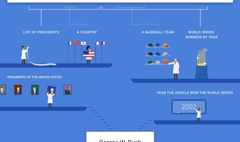 How-the-Google-app-understands-complex-questions-780x600